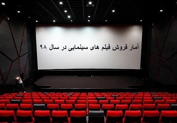 میزان فروش سینماهای کشور در سال ۹۸